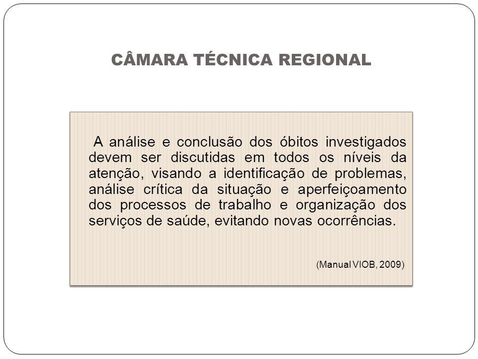 CÂMARA TÉCNICA REGIONAL