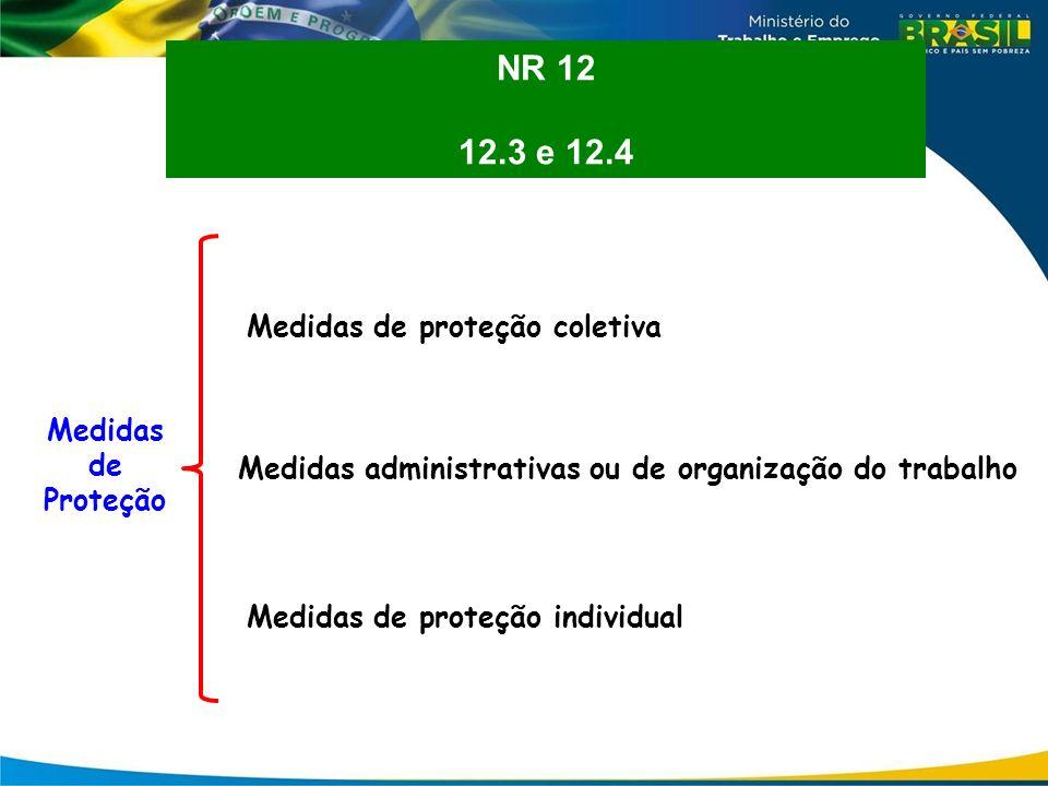 NR 12 12.3 e 12.4 Medidas de proteção coletiva Medidas de Proteção