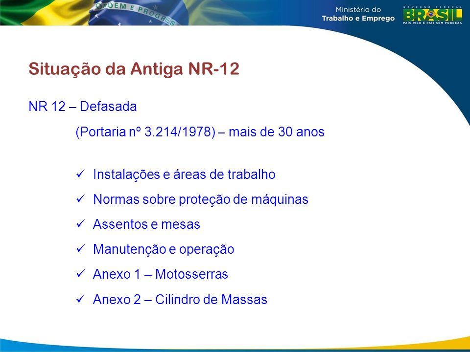 Situação da Antiga NR-12 NR 12 – Defasada