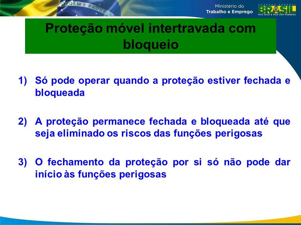 Proteção móvel intertravada com bloqueio