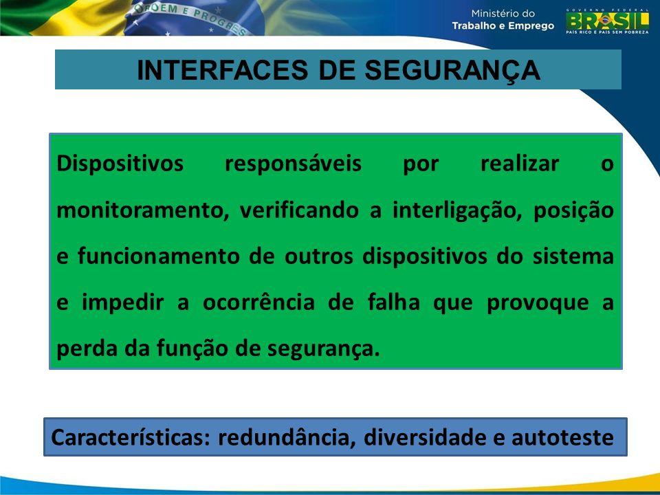 INTERFACES DE SEGURANÇA