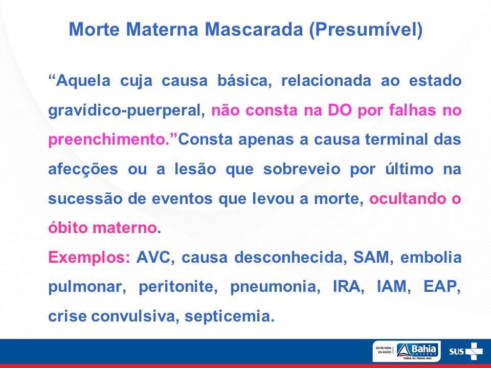 Morte Materna Mascarada (Presumível)
