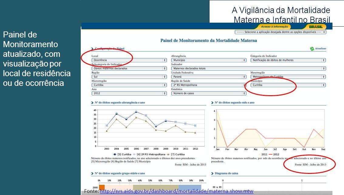 Painel de Monitoramento atualizado, com visualização por local de residência ou de ocorrência