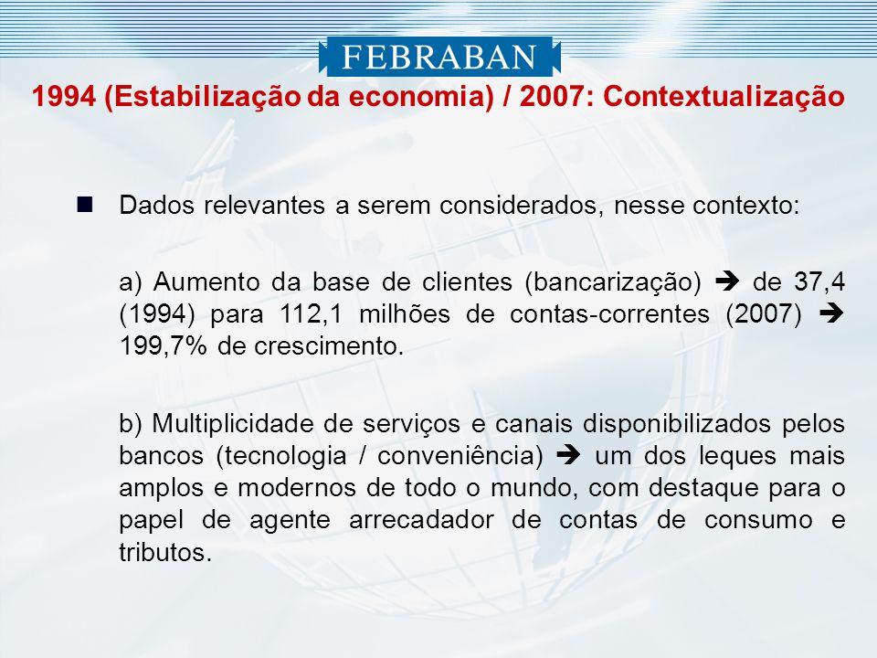 1994 (Estabilização da economia) / 2007: Contextualização