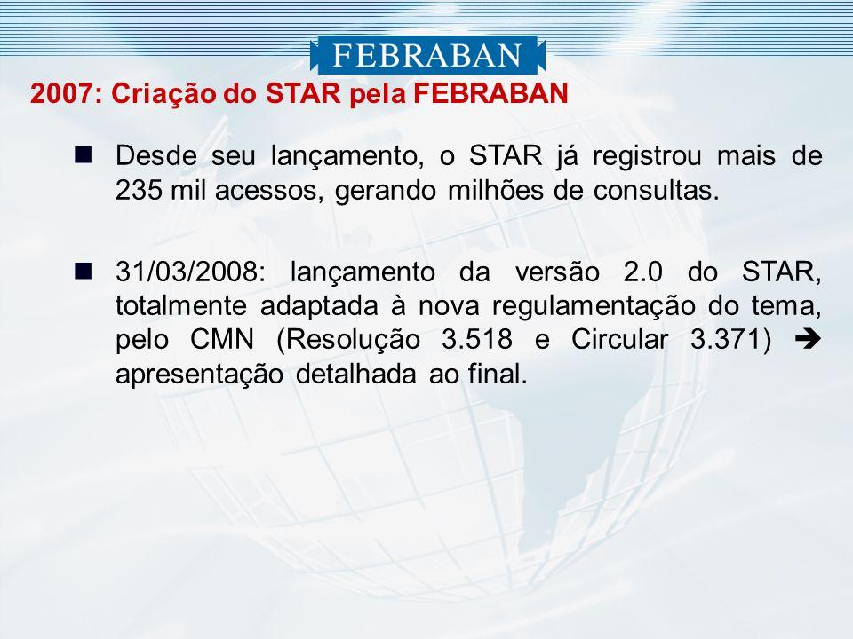 2007: Criação do STAR pela FEBRABAN