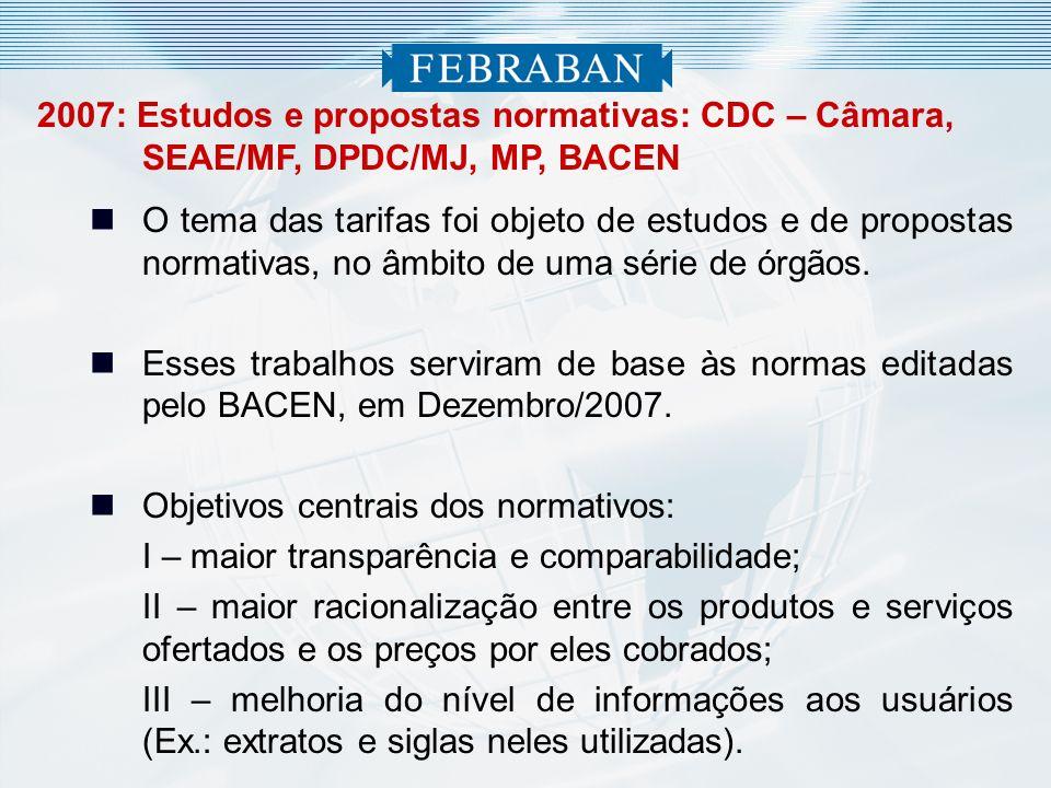 2007: Estudos e propostas normativas: CDC – Câmara,