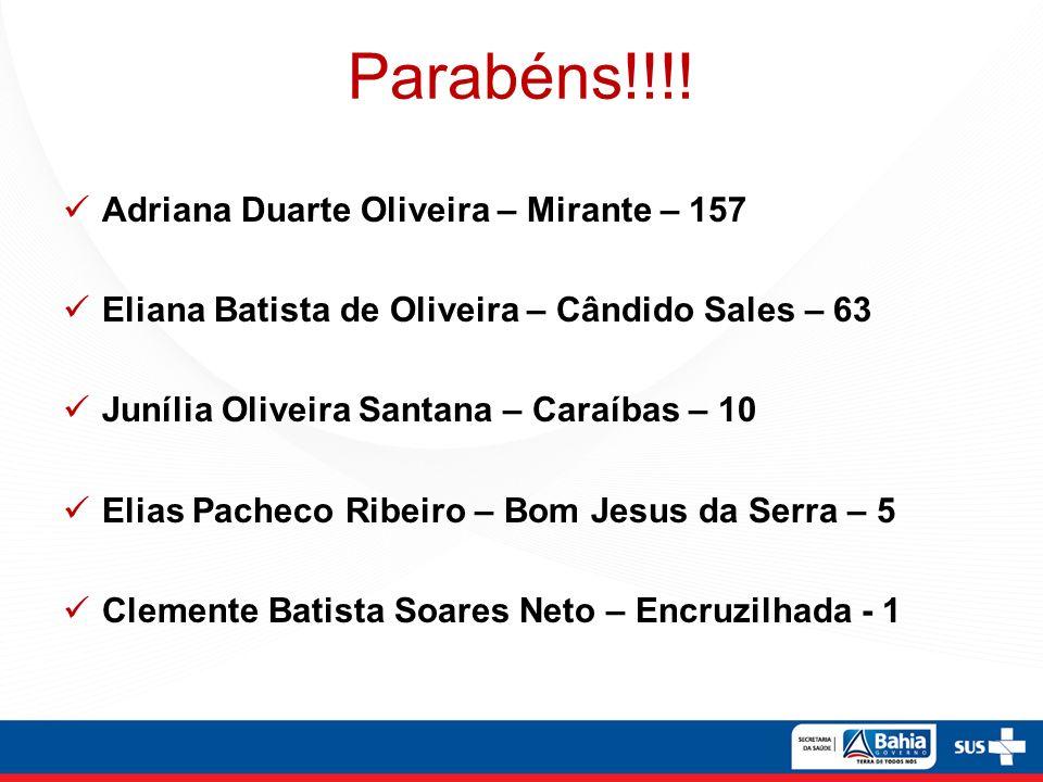 Parabéns!!!! Adriana Duarte Oliveira – Mirante – 157
