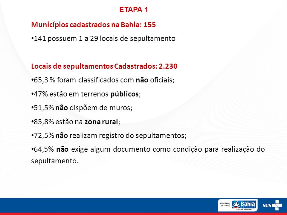 Municípios cadastrados na Bahia: 155