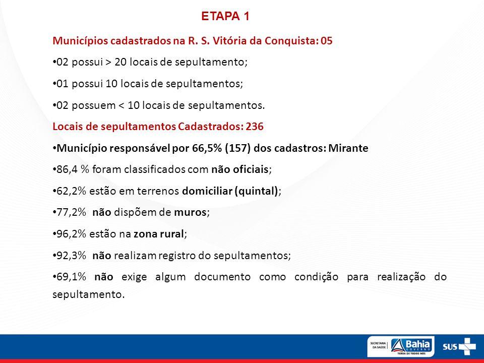 ETAPA 1 Municípios cadastrados na R. S. Vitória da Conquista: 05. 02 possui > 20 locais de sepultamento;