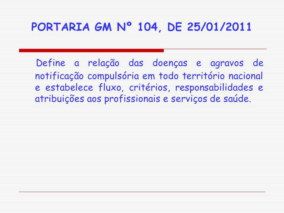 PORTARIA GM Nº 104, DE 25/01/2011