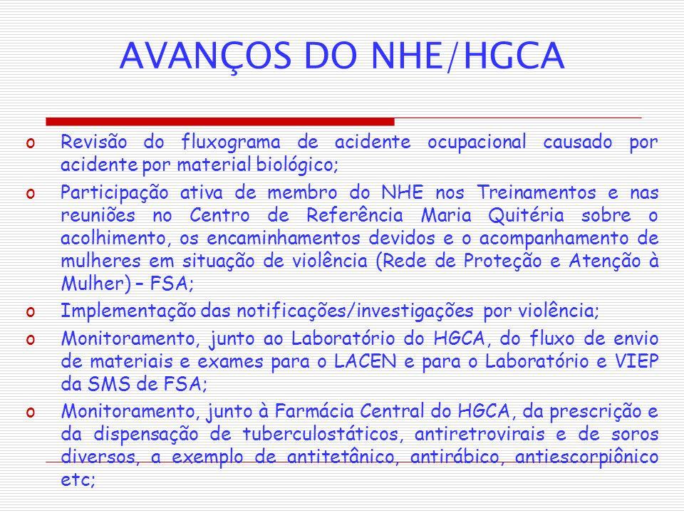 AVANÇOS DO NHE/HGCA Revisão do fluxograma de acidente ocupacional causado por acidente por material biológico;