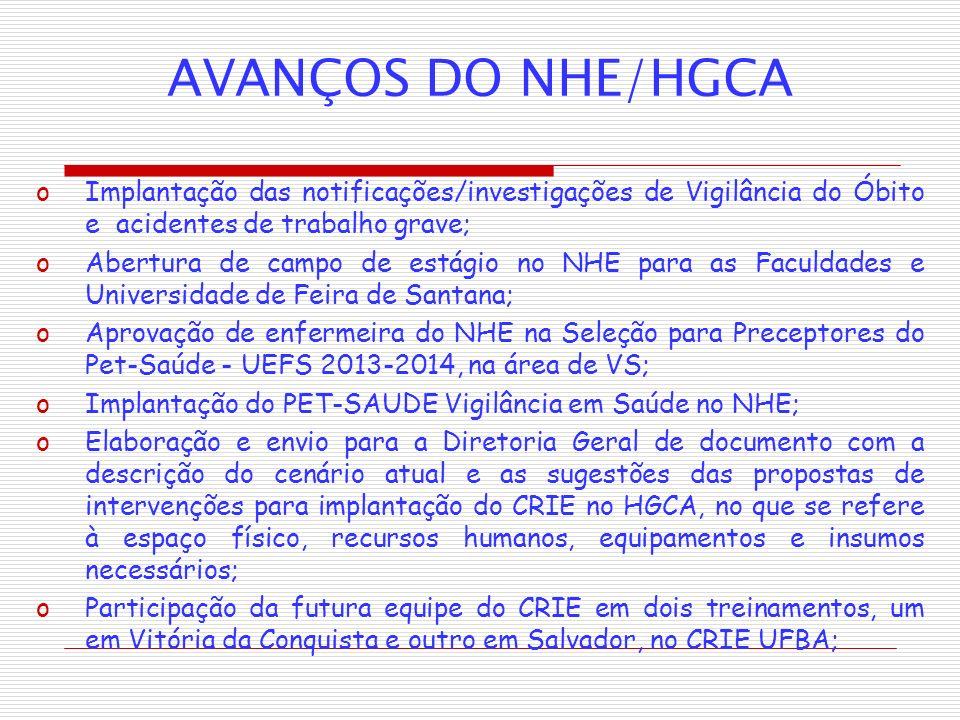 AVANÇOS DO NHE/HGCA Implantação das notificações/investigações de Vigilância do Óbito e acidentes de trabalho grave;