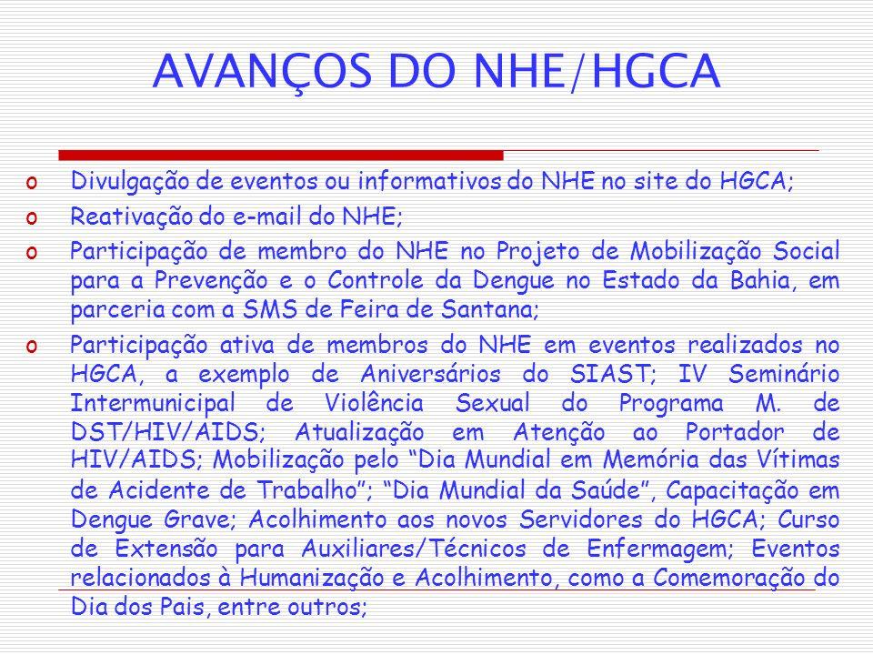 AVANÇOS DO NHE/HGCA Divulgação de eventos ou informativos do NHE no site do HGCA; Reativação do e-mail do NHE;