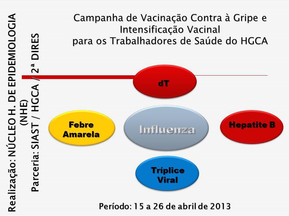 Campanha de Vacinação Contra à Gripe e Intensificação Vacinal para os Trabalhadores de Saúde do HGCA