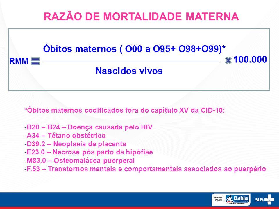 RAZÃO DE MORTALIDADE MATERNA