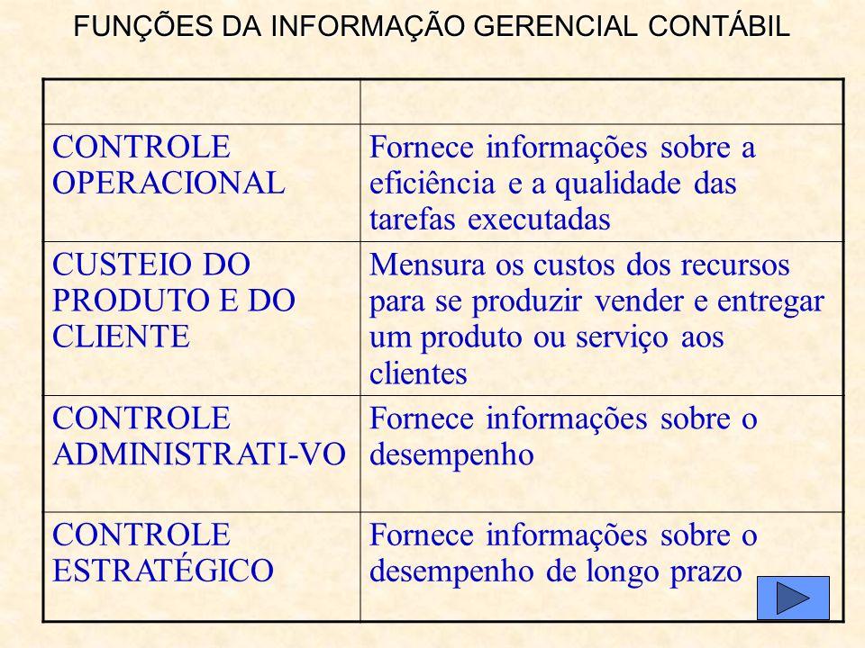 FUNÇÕES DA INFORMAÇÃO GERENCIAL CONTÁBIL