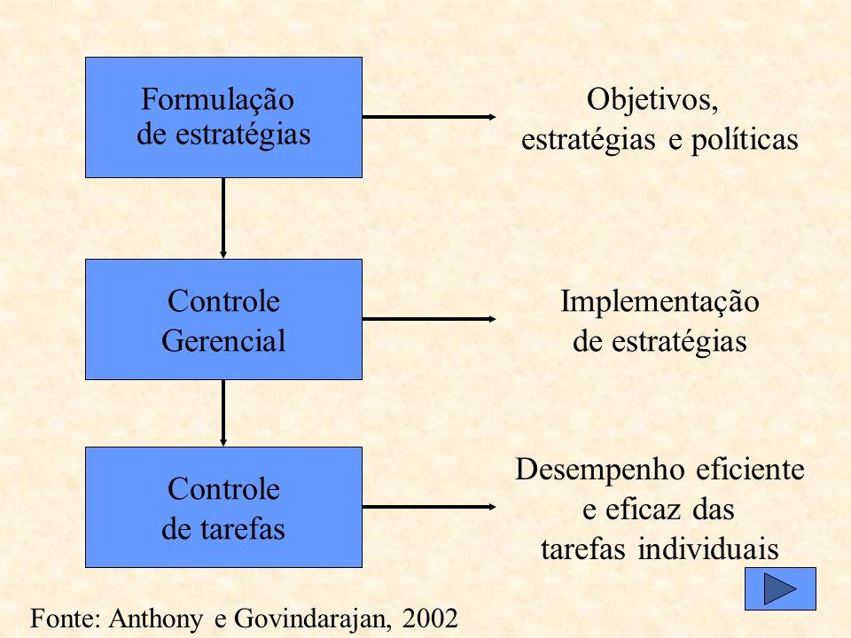 estratégias e políticas