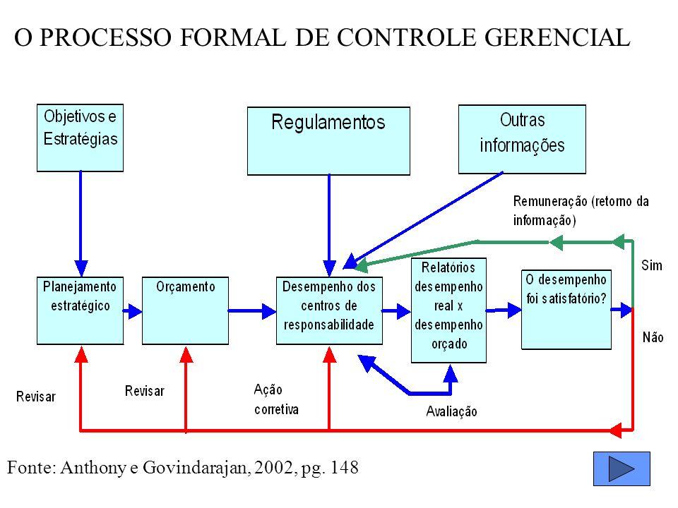 O PROCESSO FORMAL DE CONTROLE GERENCIAL
