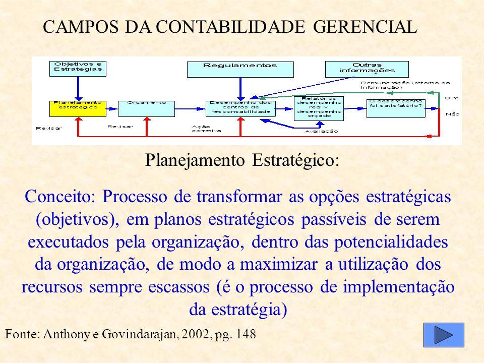 CAMPOS DA CONTABILIDADE GERENCIAL