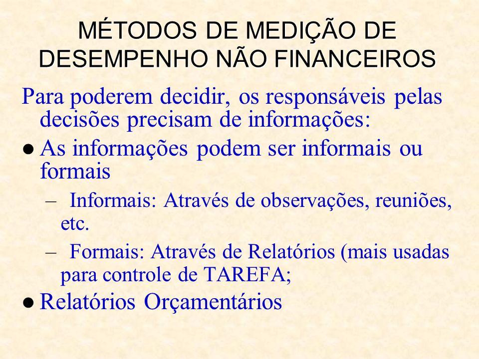 MÉTODOS DE MEDIÇÃO DE DESEMPENHO NÃO FINANCEIROS