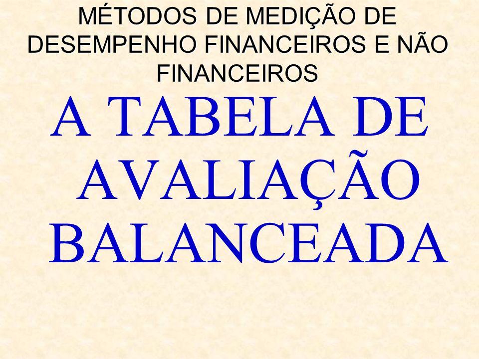 MÉTODOS DE MEDIÇÃO DE DESEMPENHO FINANCEIROS E NÃO FINANCEIROS