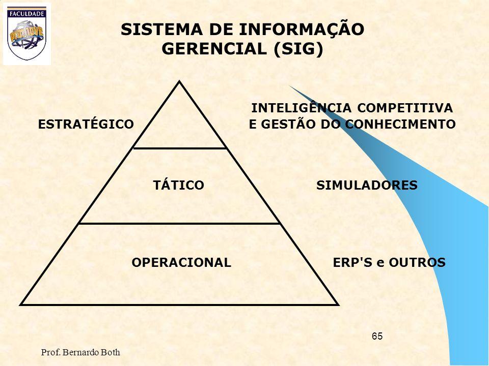 INTELIGÊNCIA COMPETITIVA E GESTÃO DO CONHECIMENTO