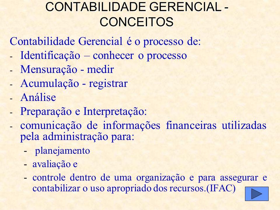 CONTABILIDADE GERENCIAL - CONCEITOS