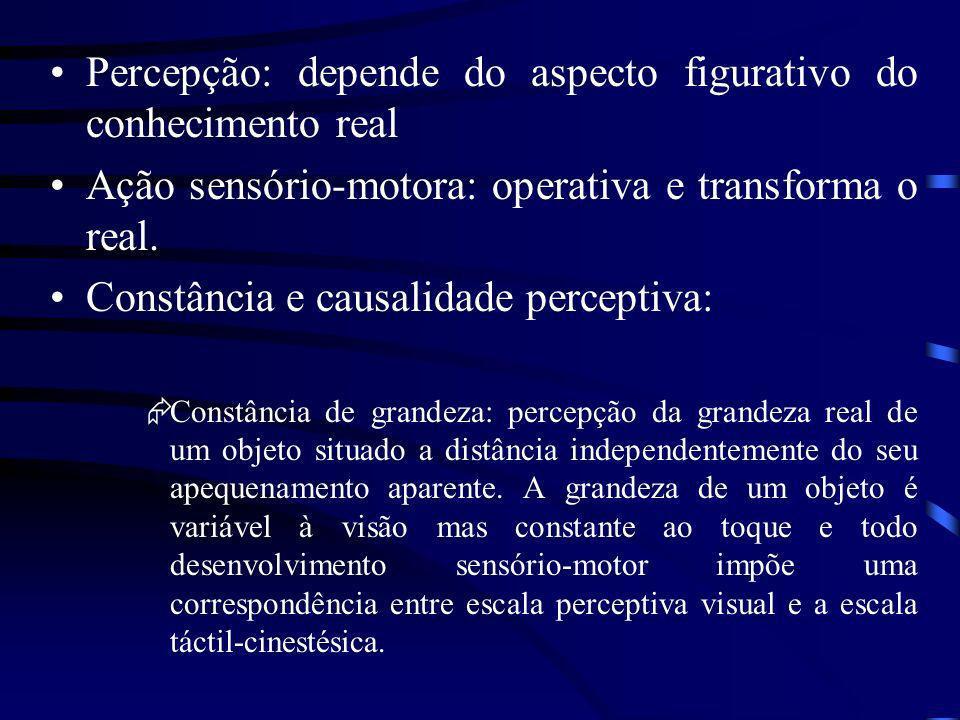 Percepção: depende do aspecto figurativo do conhecimento real