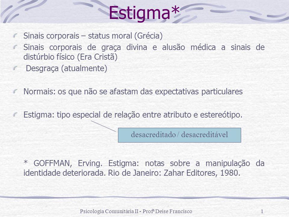 Estigma* Sinais corporais – status moral (Grécia)