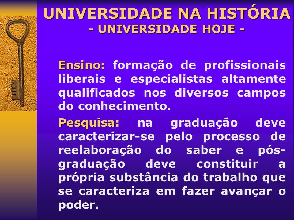 UNIVERSIDADE NA HISTÓRIA - UNIVERSIDADE HOJE -