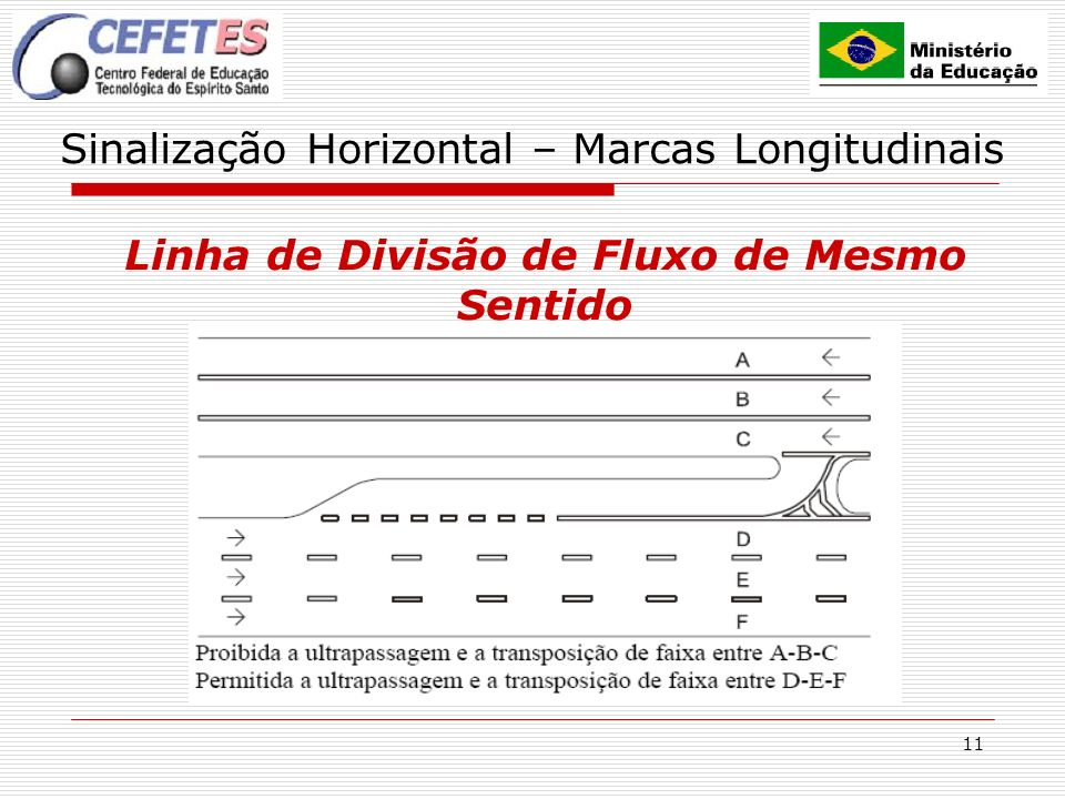 Sinalização Horizontal – Marcas Longitudinais