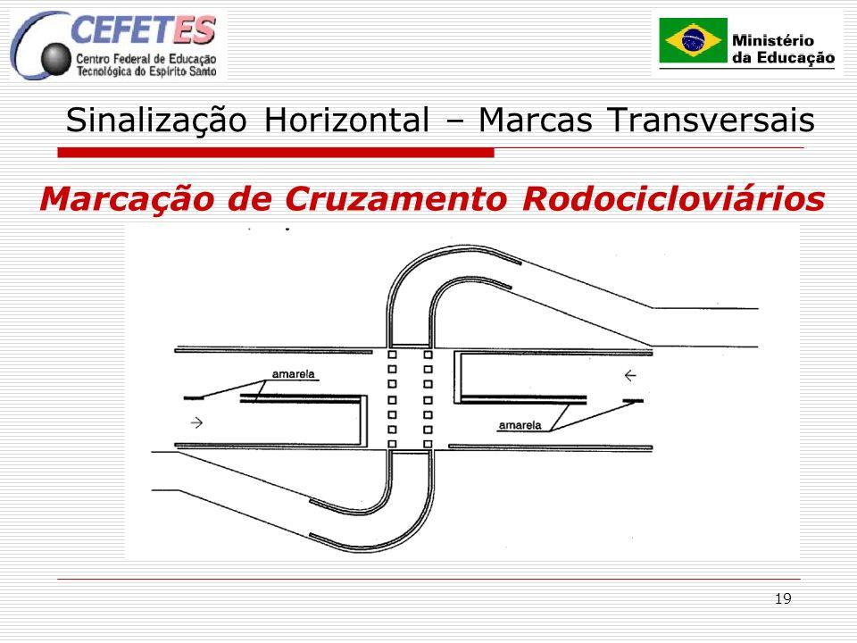 Sinalização Horizontal – Marcas Transversais