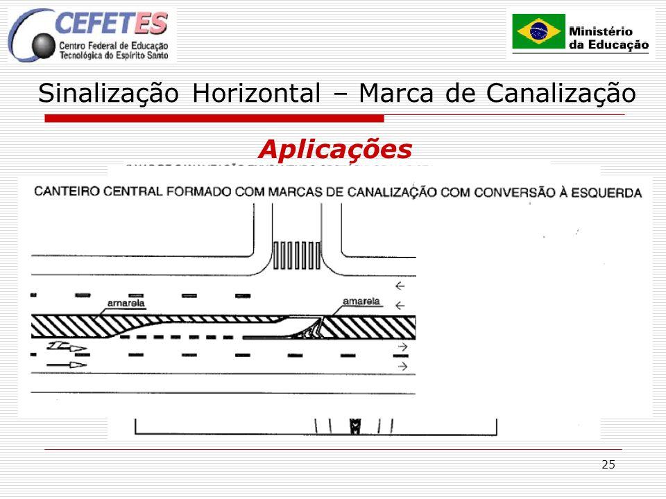 Sinalização Horizontal – Marca de Canalização