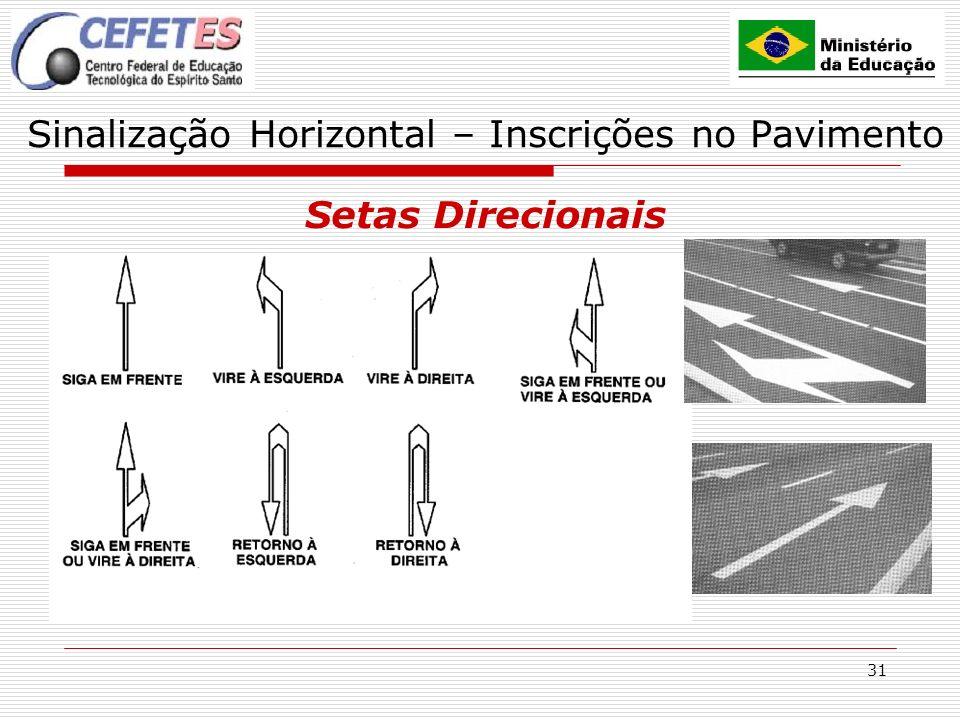 Sinalização Horizontal – Inscrições no Pavimento