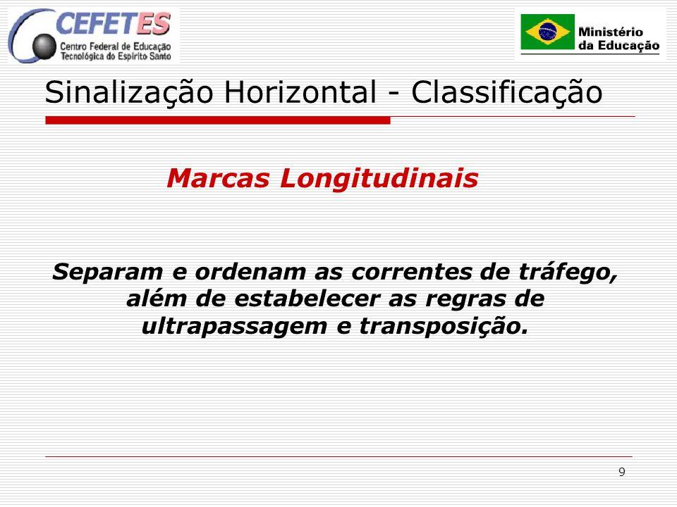 Sinalização Horizontal - Classificação