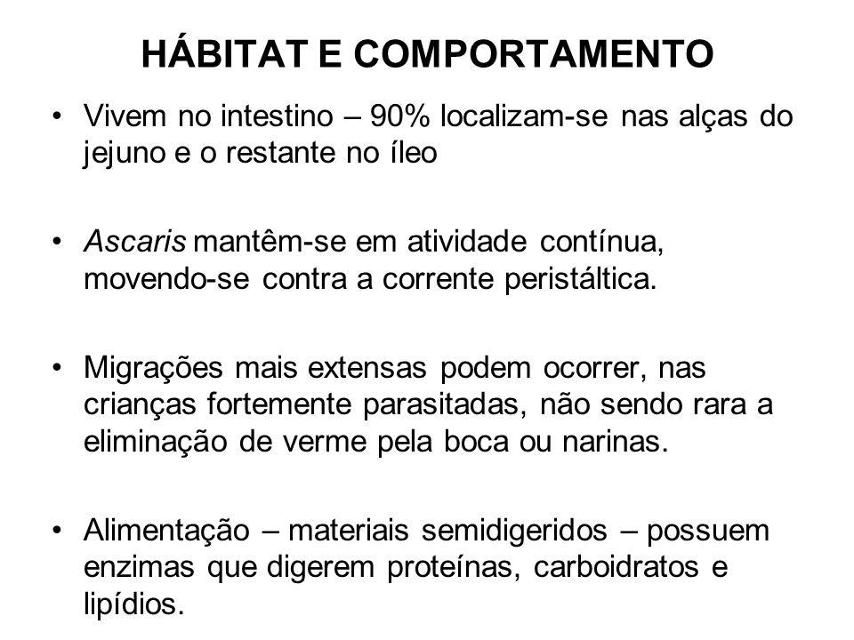 HÁBITAT E COMPORTAMENTO