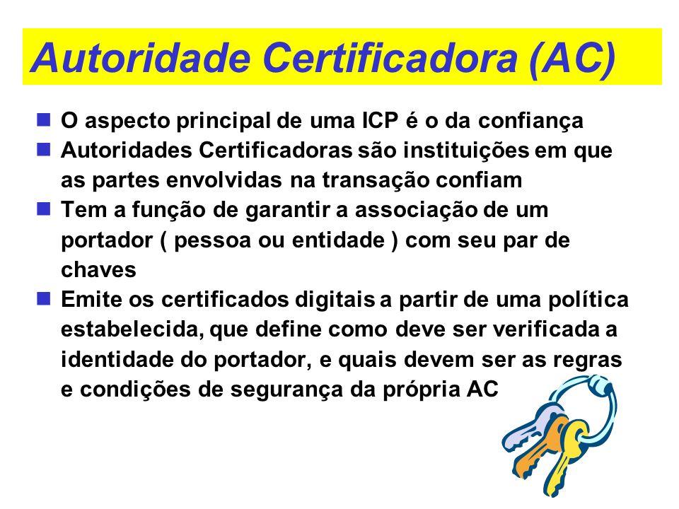Autoridade Certificadora (AC)