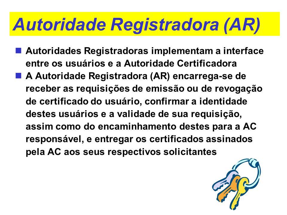 Autoridade Registradora (AR)