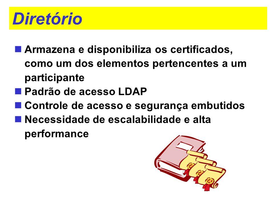 Diretório Armazena e disponibiliza os certificados, como um dos elementos pertencentes a um participante.