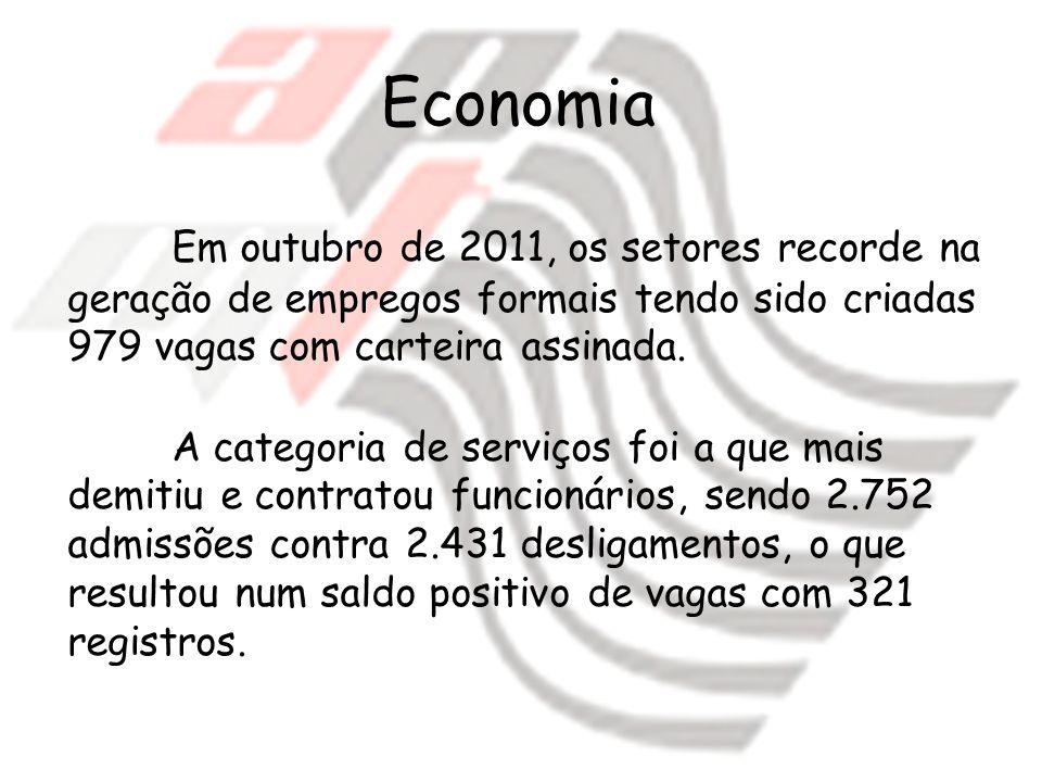 Economia Em outubro de 2011, os setores recorde na geração de empregos formais tendo sido criadas 979 vagas com carteira assinada.