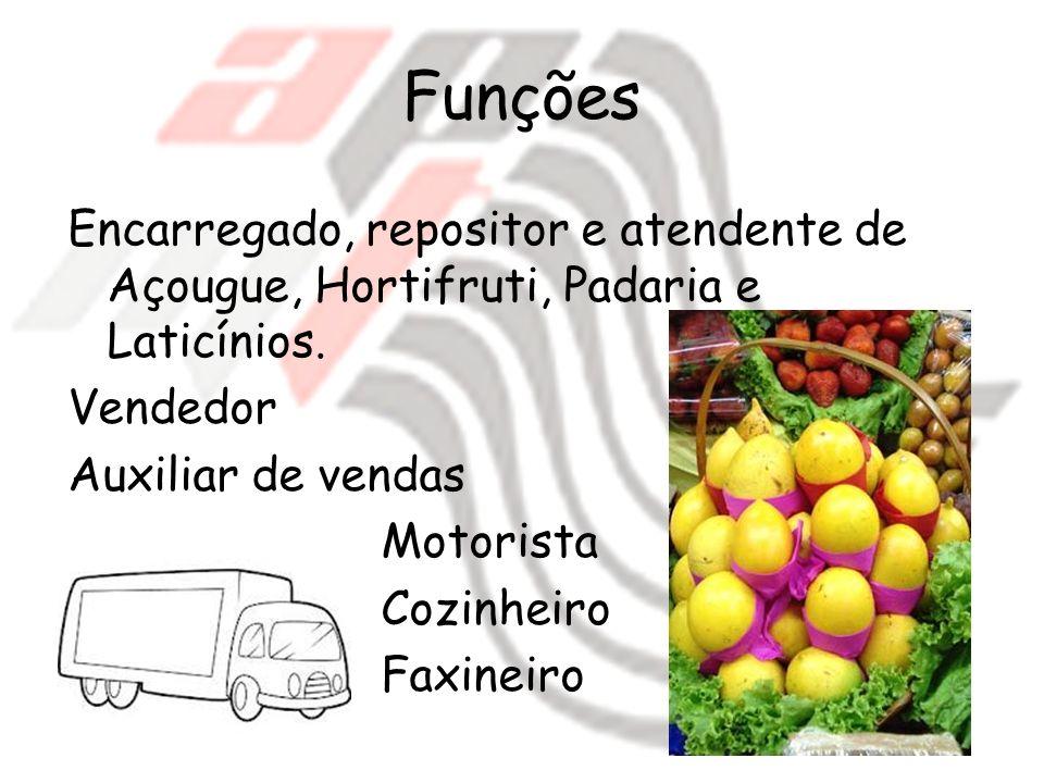 Funções Encarregado, repositor e atendente de Açougue, Hortifruti, Padaria e Laticínios. Vendedor.