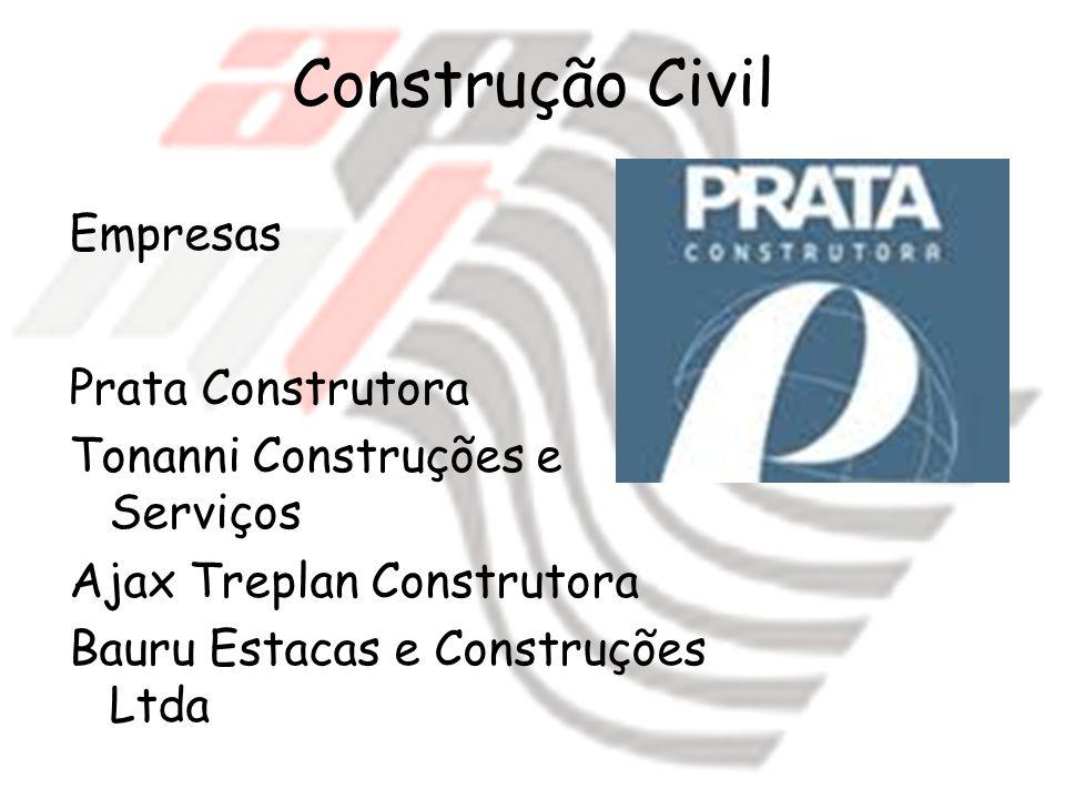 Construção Civil Empresas Prata Construtora Tonanni Construções e Serviços Ajax Treplan Construtora Bauru Estacas e Construções Ltda
