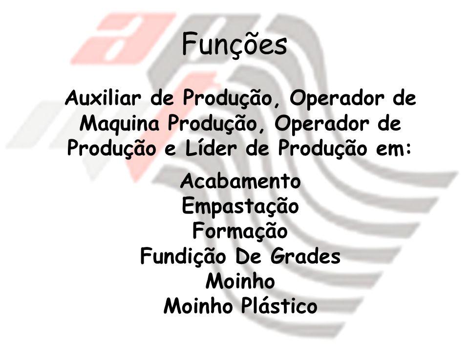Funções Auxiliar de Produção, Operador de Maquina Produção, Operador de Produção e Líder de Produção em: