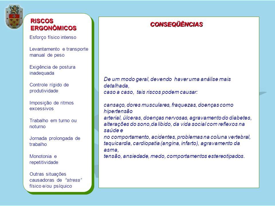 RISCOS ERGONÔMICOS CONSEQÜÊNCIAS