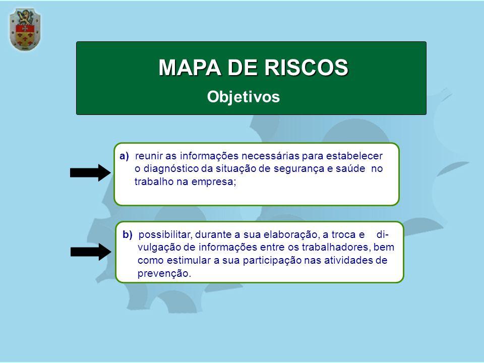MAPA DE RISCOS Objetivos