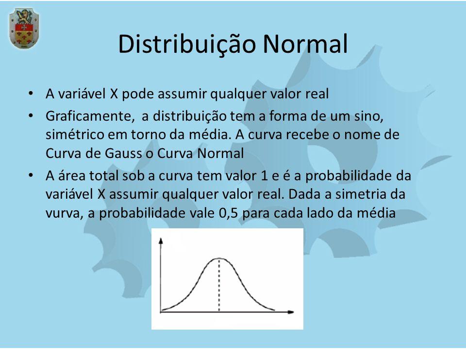 Distribuição Normal A variável X pode assumir qualquer valor real