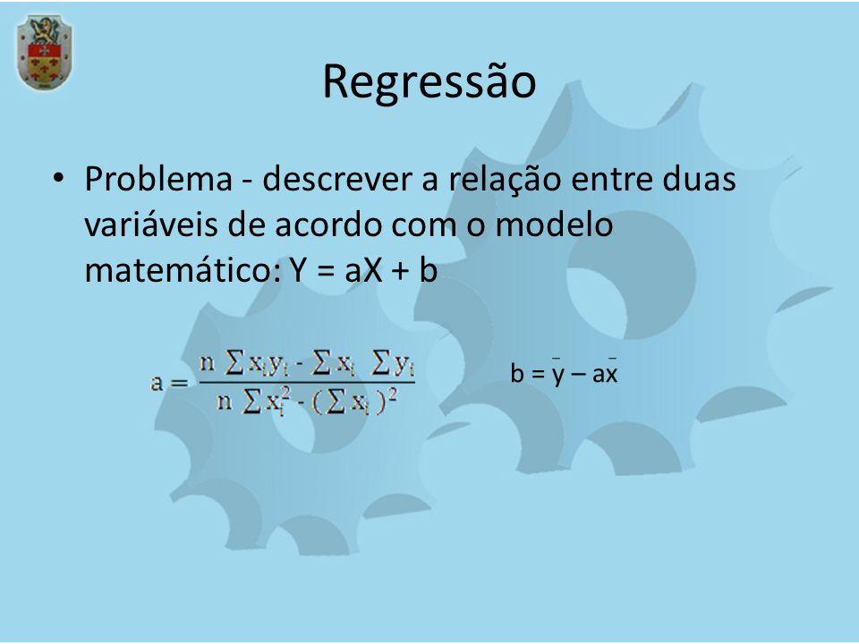 Regressão Problema - descrever a relação entre duas variáveis de acordo com o modelo matemático: Y = aX + b.