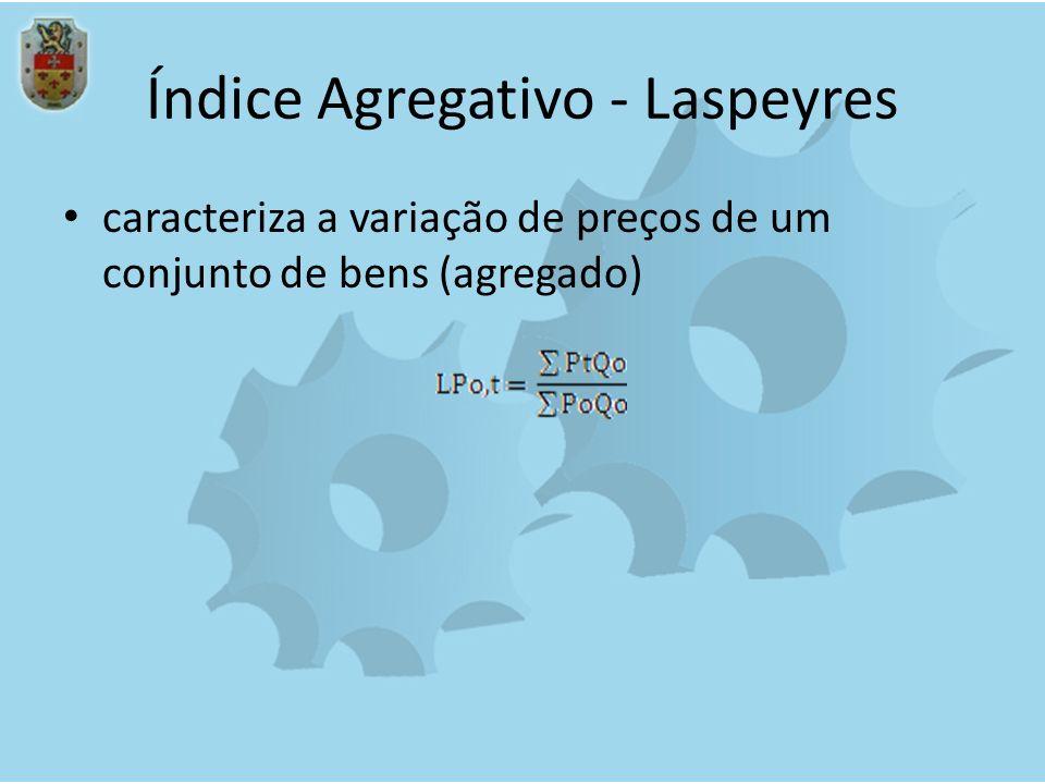 Índice Agregativo - Laspeyres