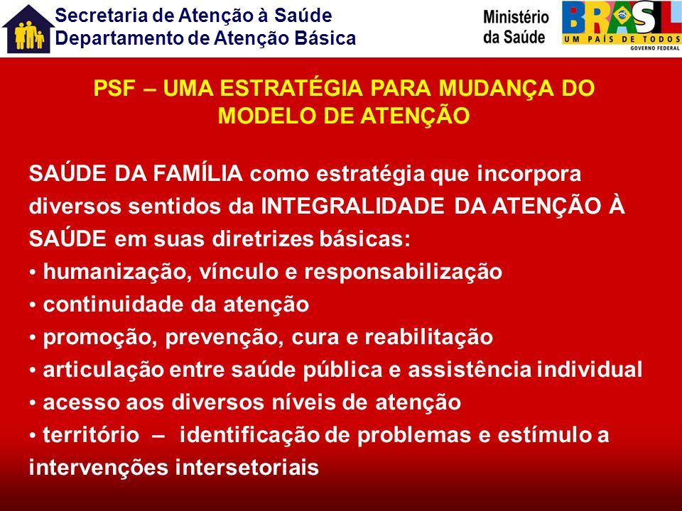 PSF – UMA ESTRATÉGIA PARA MUDANÇA DO MODELO DE ATENÇÃO