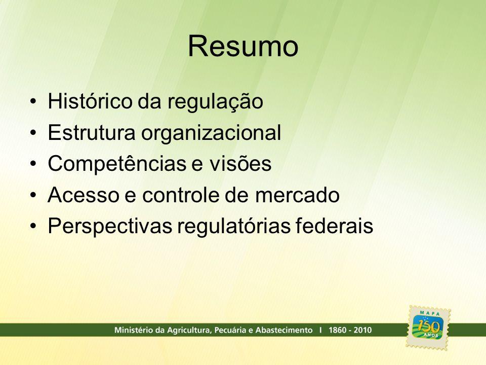 Resumo Histórico da regulação Estrutura organizacional